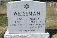 Martin-Weissman-set